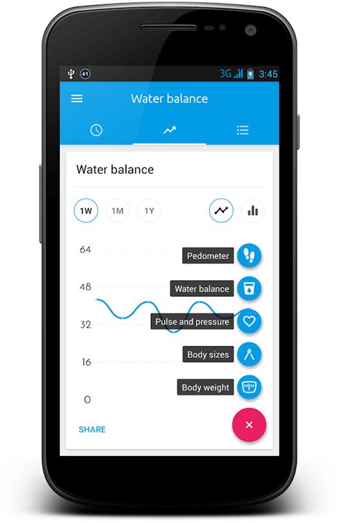 Aqua alert app