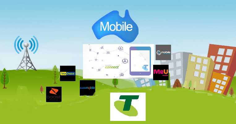 Which Mobile Companies use the Telstra Network? - Mobile Pokies